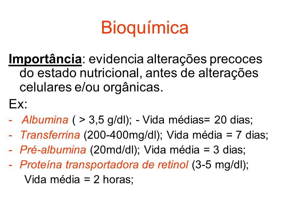 Bioquímica Importância: evidencia alterações precoces do estado nutricional, antes de alterações celulares e/ou orgânicas.