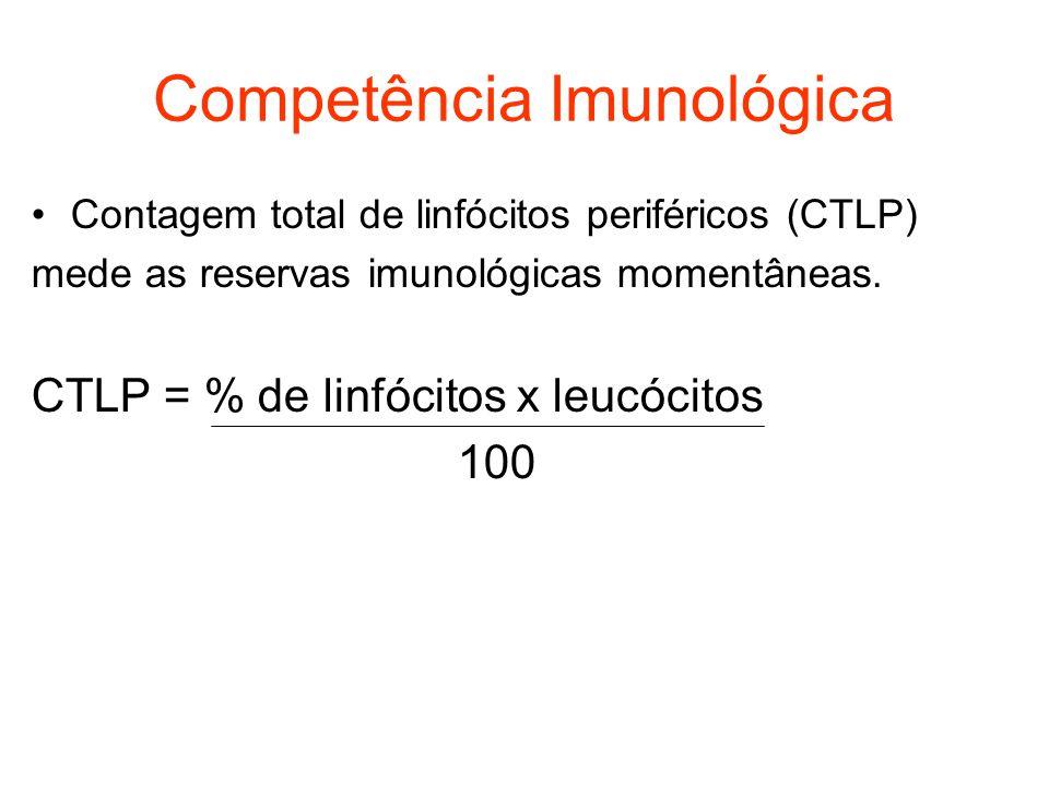 Competência Imunológica