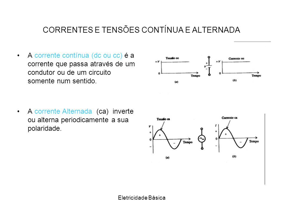 Circuito Corrente Alternada : A natureza da eletricidade ppt video online carregar