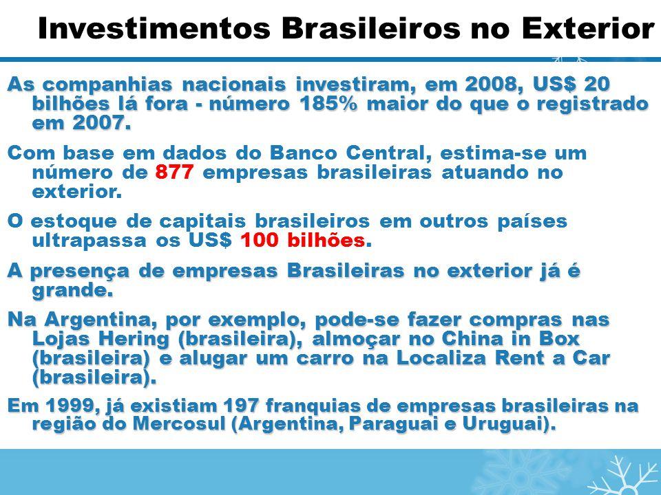 Empresas Brasileiras No Contexto Internacional Ppt Carregar
