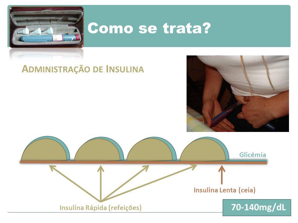 Insulina Rápida (refeições)