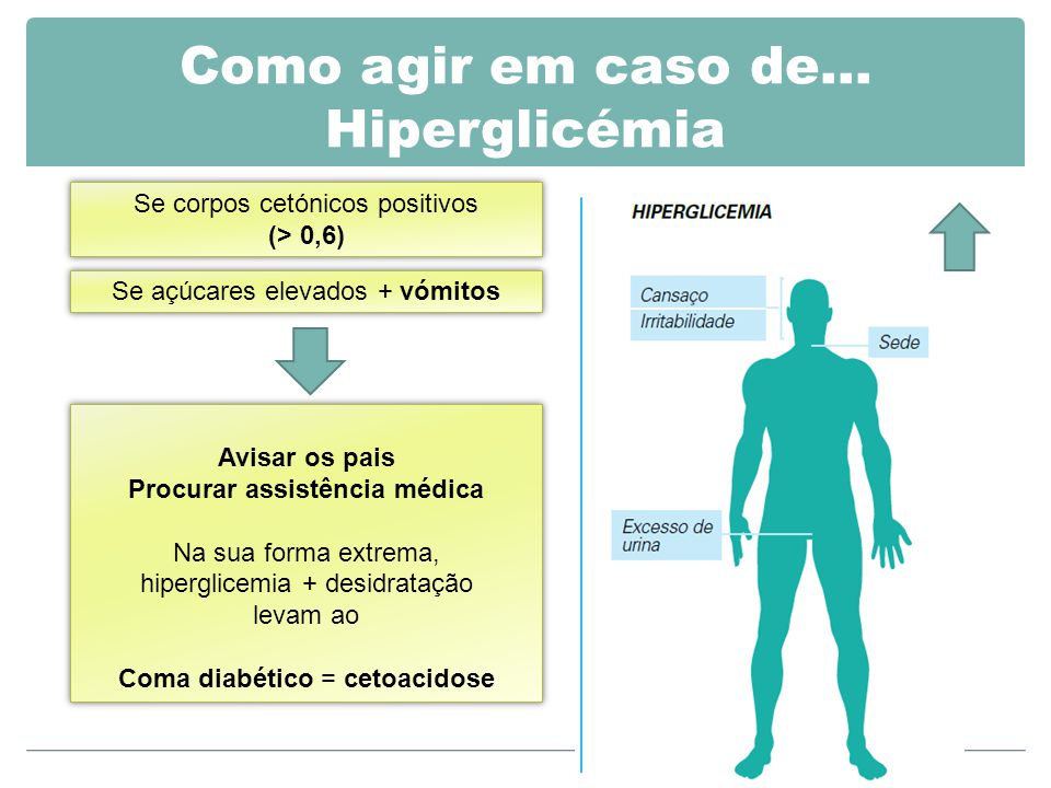 Como agir em caso de… Hiperglicémia