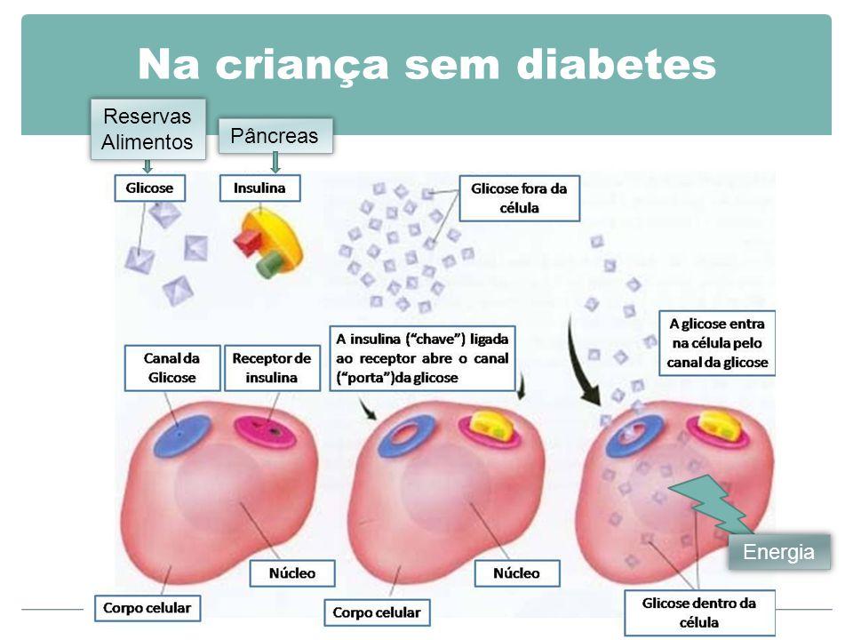 Na criança sem diabetes