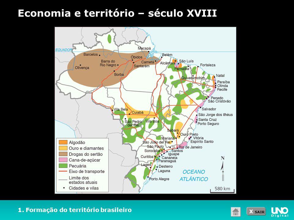 Economia e território – século XVIII