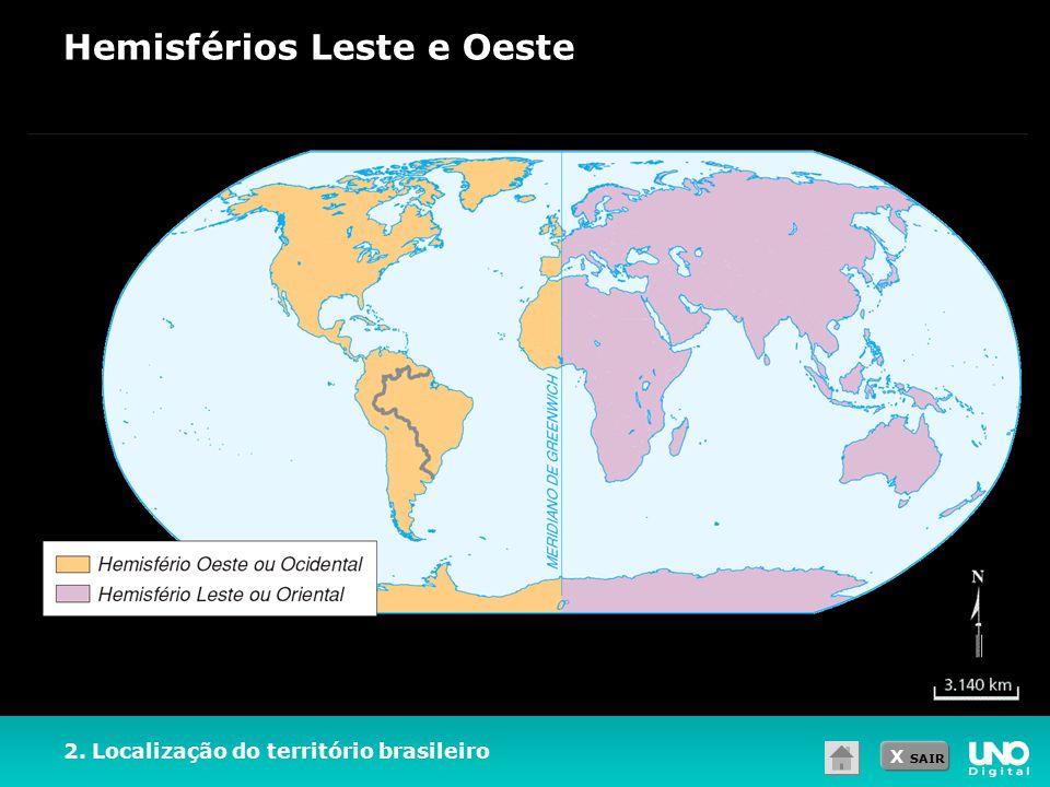 Hemisférios Leste e Oeste