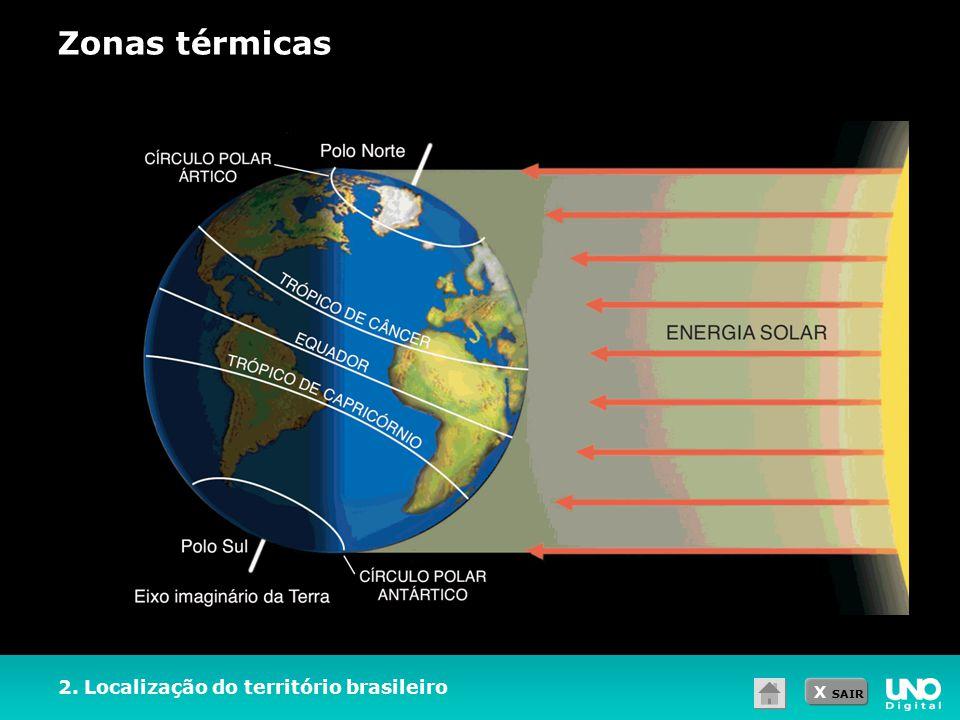 Zonas térmicas 2. Localização do território brasileiro