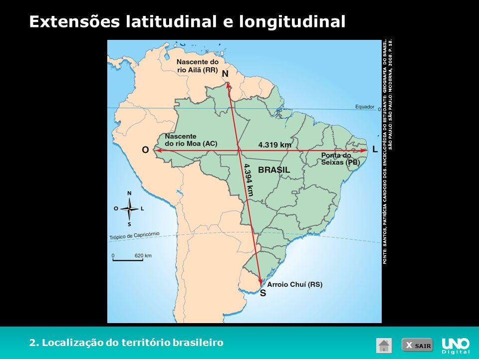 Extensões latitudinal e longitudinal