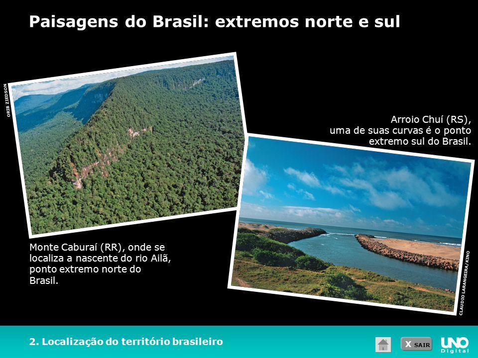 Paisagens do Brasil: extremos norte e sul