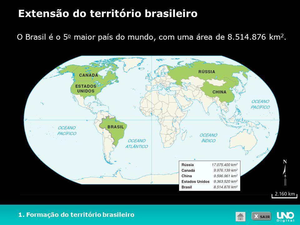 Extensão do território brasileiro