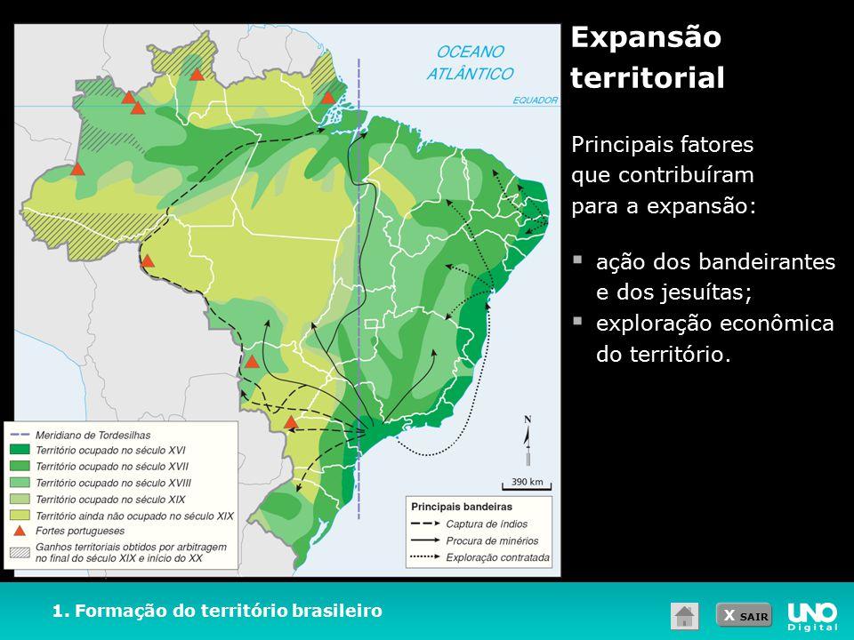 Expansão territorial Principais fatores que contribuíram para a expansão: ação dos bandeirantes e dos jesuítas;