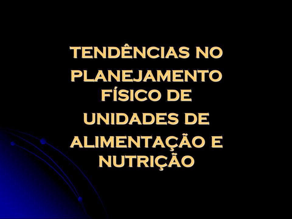 PLANEJAMENTO FÍSICO DE UNIDADES DE ALIMENTAÇÃO E NUTRIÇÃO