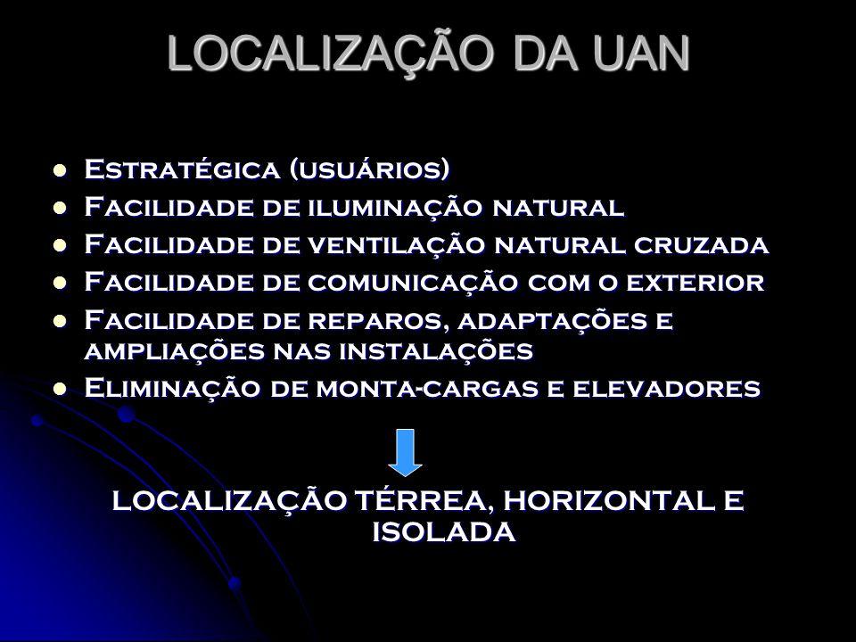LOCALIZAÇÃO TÉRREA, HORIZONTAL E ISOLADA