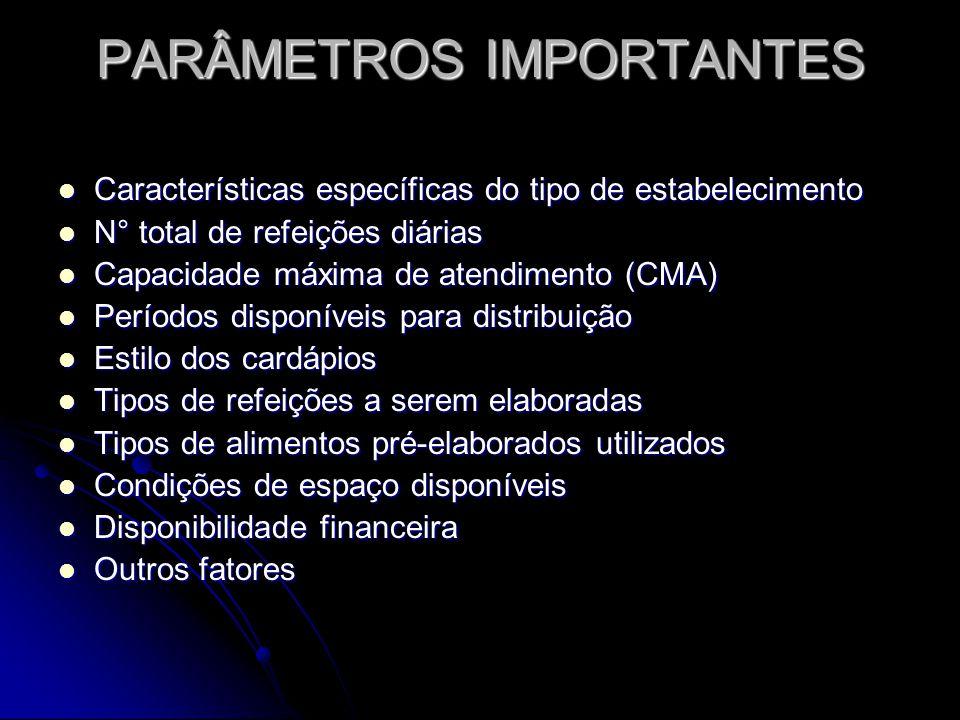 PARÂMETROS IMPORTANTES