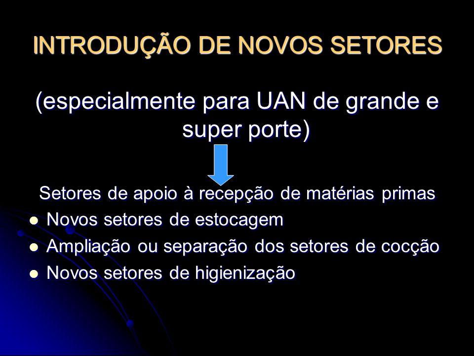INTRODUÇÃO DE NOVOS SETORES