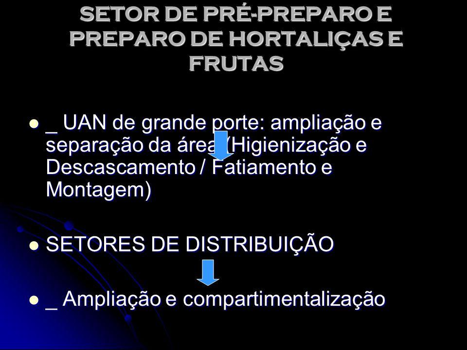 SETOR DE PRÉ-PREPARO E PREPARO DE HORTALIÇAS E FRUTAS