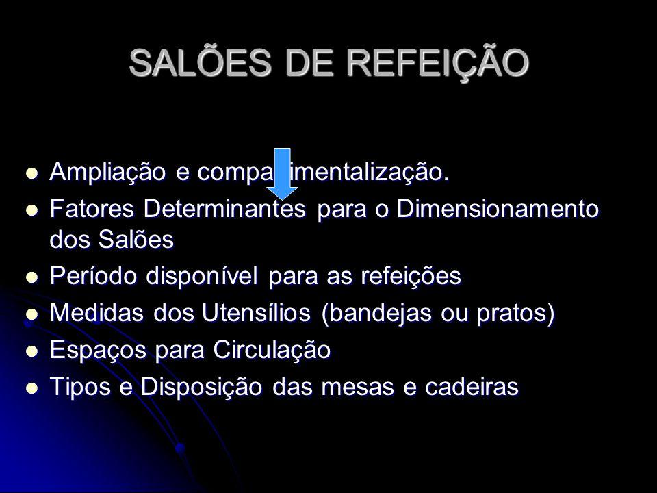 SALÕES DE REFEIÇÃO Ampliação e compartimentalização.