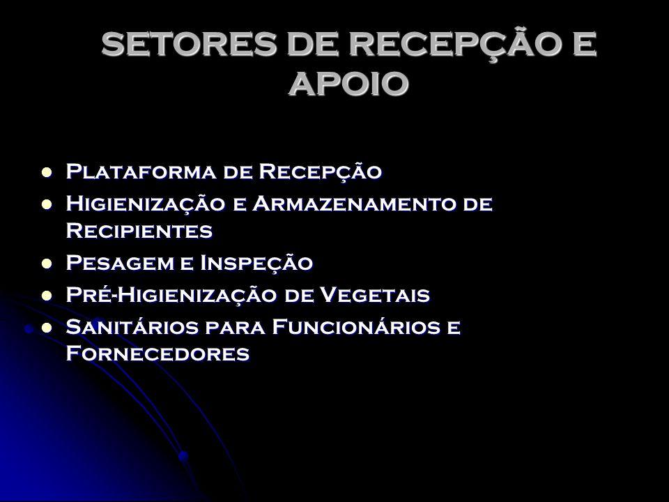 SETORES DE RECEPÇÃO E APOIO