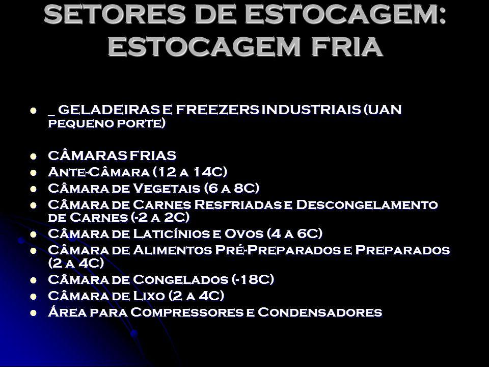 SETORES DE ESTOCAGEM: ESTOCAGEM FRIA