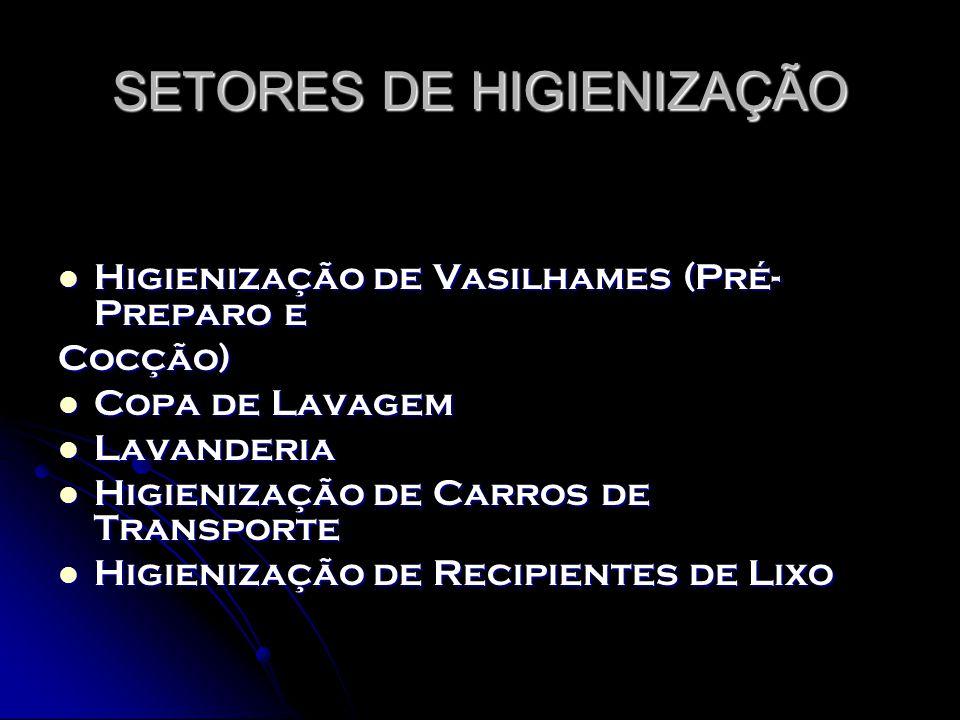 SETORES DE HIGIENIZAÇÃO