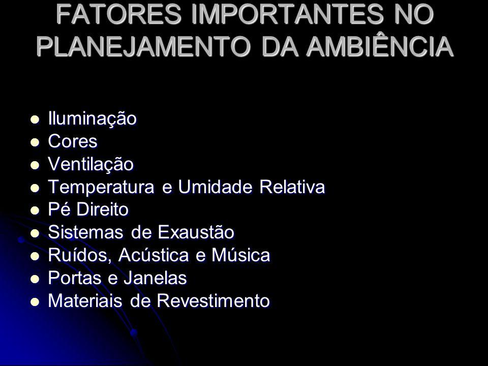 FATORES IMPORTANTES NO PLANEJAMENTO DA AMBIÊNCIA