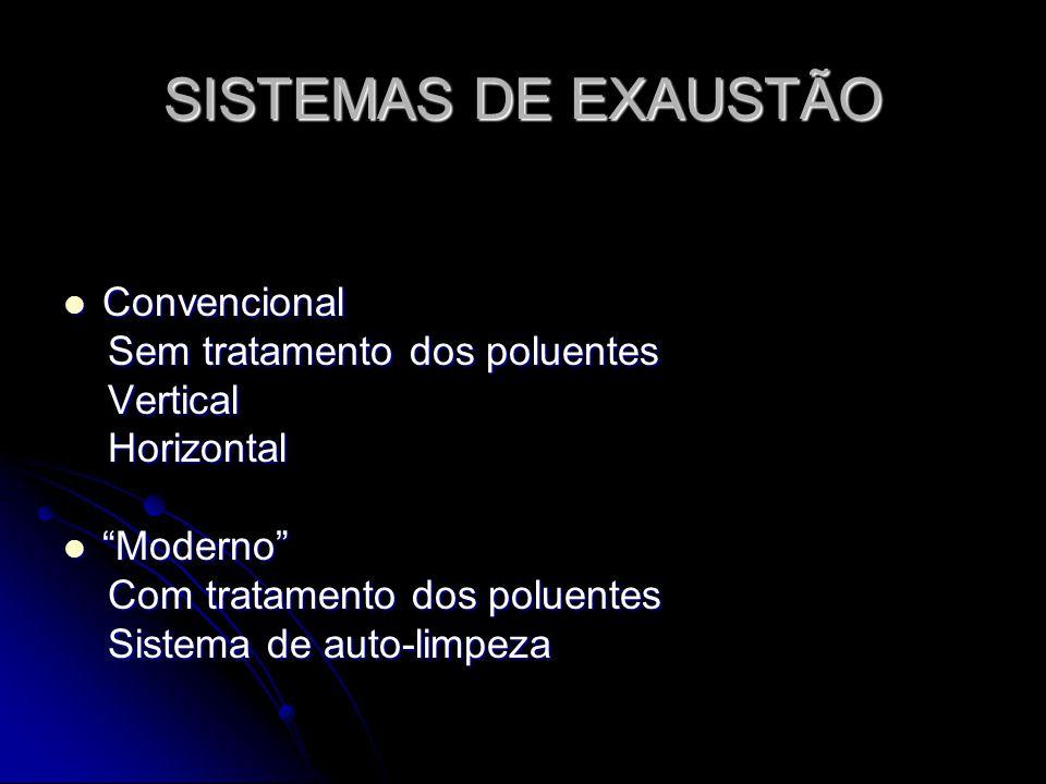 SISTEMAS DE EXAUSTÃO Convencional Sem tratamento dos poluentes