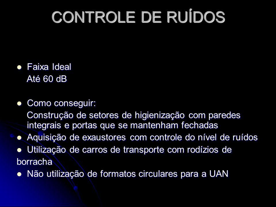 CONTROLE DE RUÍDOS Faixa Ideal Até 60 dB Como conseguir: