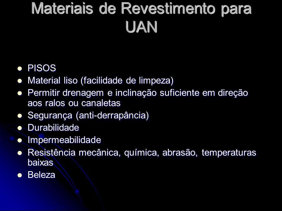 Materiais de Revestimento para UAN