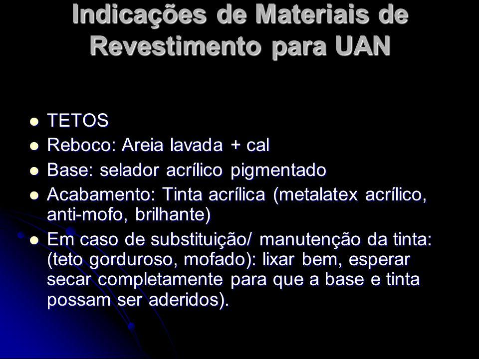 Indicações de Materiais de Revestimento para UAN