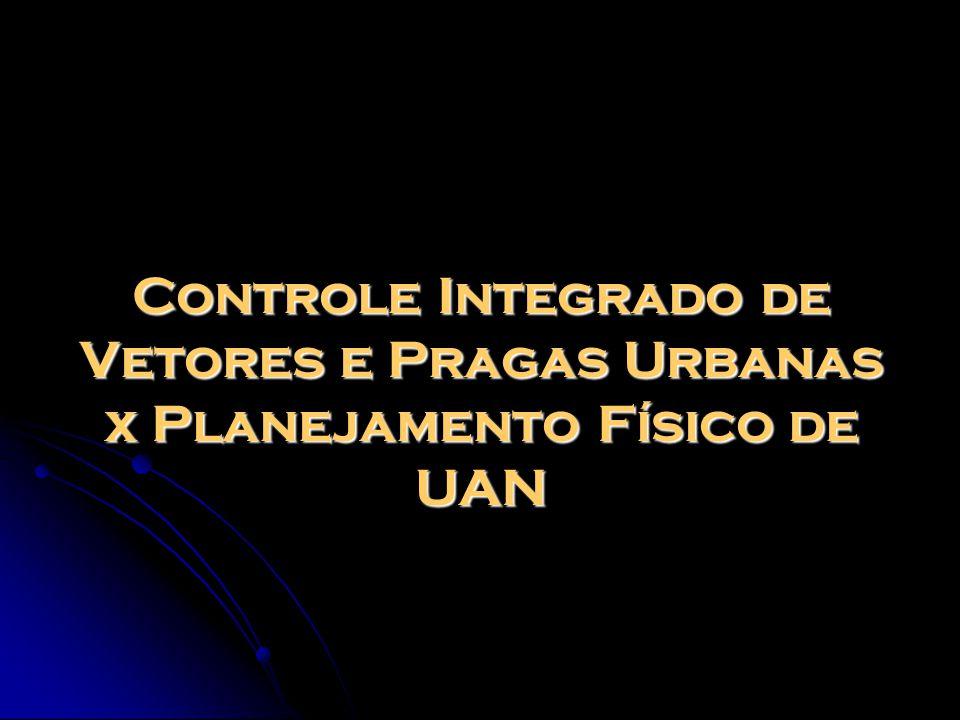 Controle Integrado de Vetores e Pragas Urbanas x Planejamento Físico de UAN