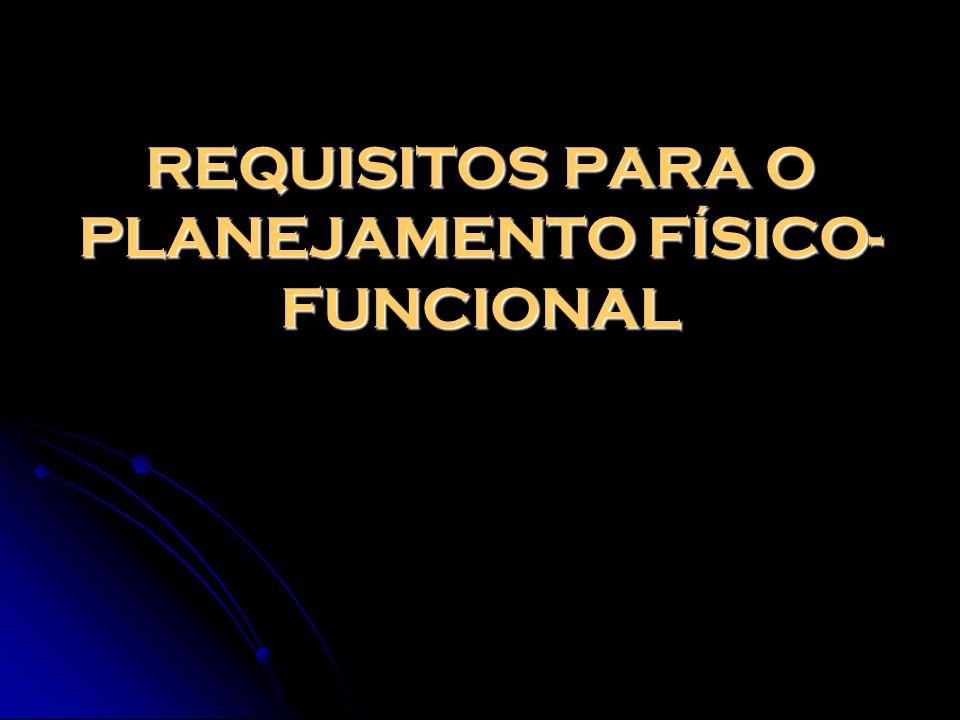 REQUISITOS PARA O PLANEJAMENTO FÍSICO- FUNCIONAL
