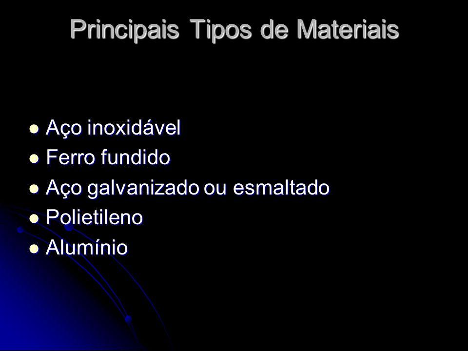 Principais Tipos de Materiais