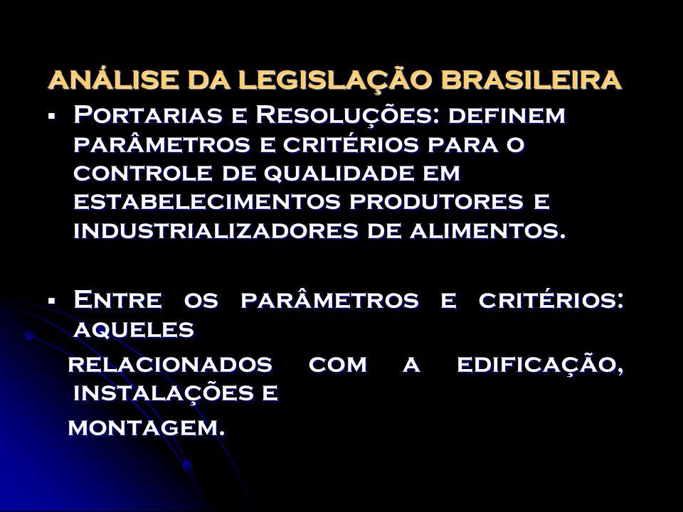 ANÁLISE DA LEGISLAÇÃO BRASILEIRA
