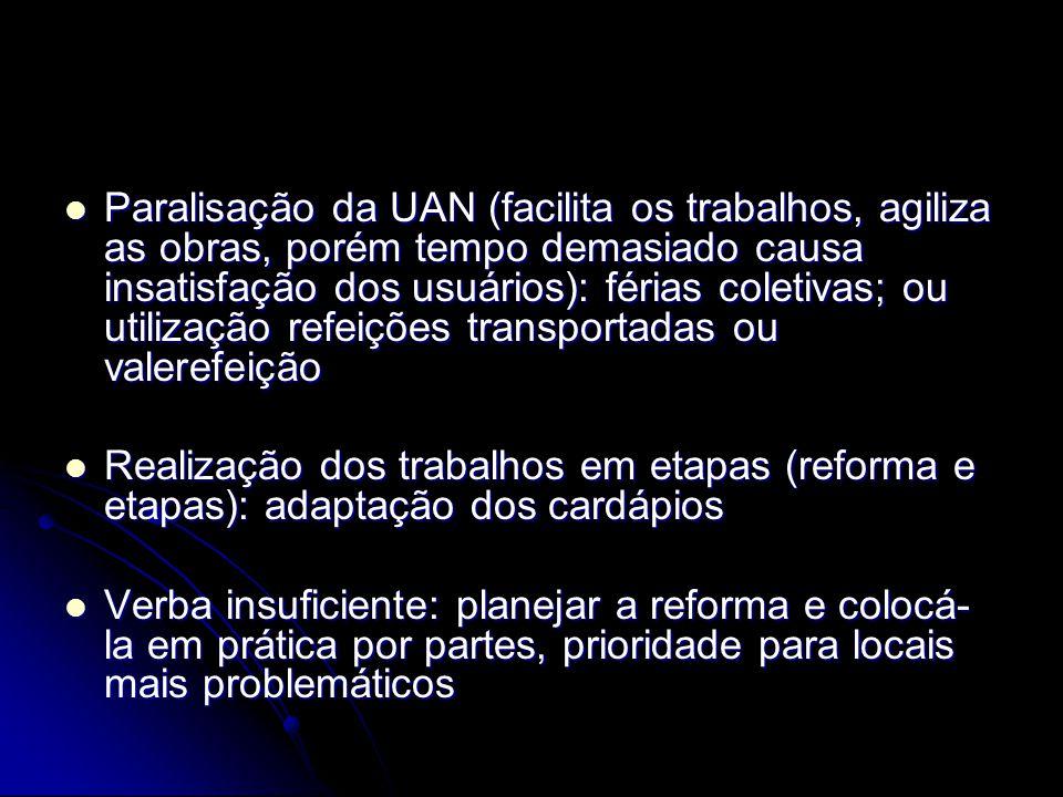 Paralisação da UAN (facilita os trabalhos, agiliza as obras, porém tempo demasiado causa insatisfação dos usuários): férias coletivas; ou utilização refeições transportadas ou valerefeição