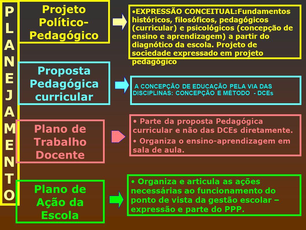 P L A N E J A M E N T O Projeto Político- Pedagógico