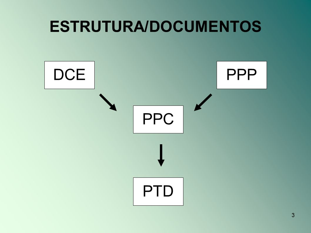 ESTRUTURA/DOCUMENTOS