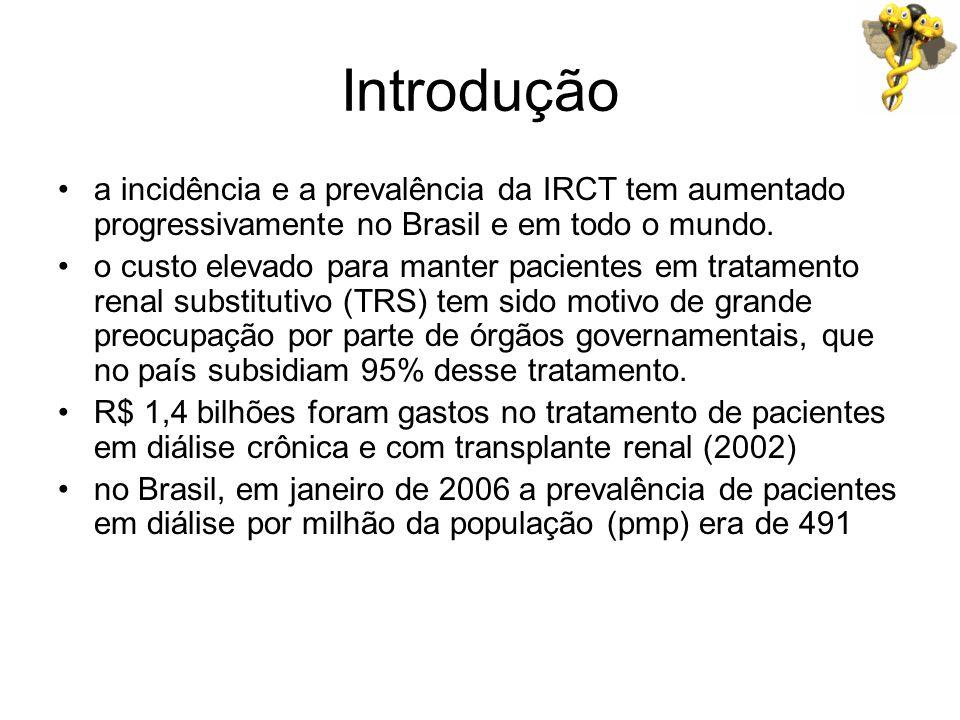 Introdução a incidência e a prevalência da IRCT tem aumentado progressivamente no Brasil e em todo o mundo.