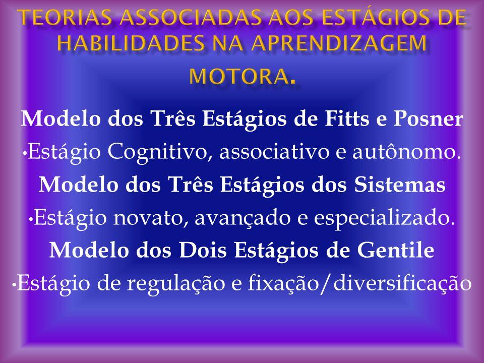 TEORIAS ASSOCIADAS AOS ESTÁGIOS DE HABILIDADES NA APRENDIZAGEM MOTORA.