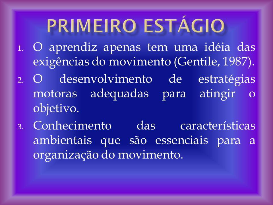 Primeiro estágio O aprendiz apenas tem uma idéia das exigências do movimento (Gentile, 1987).