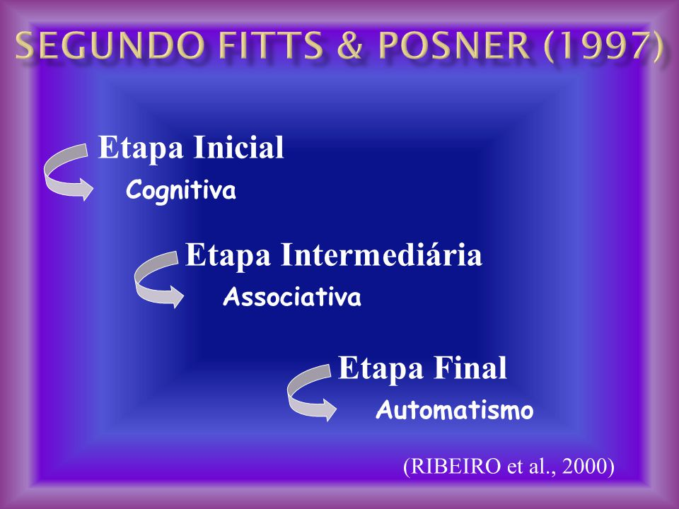 SEGUNDO FITTS & POSNER (1997)