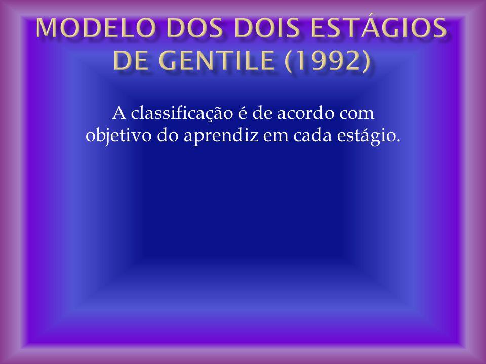 Modelo dos Dois Estágios de Gentile (1992)