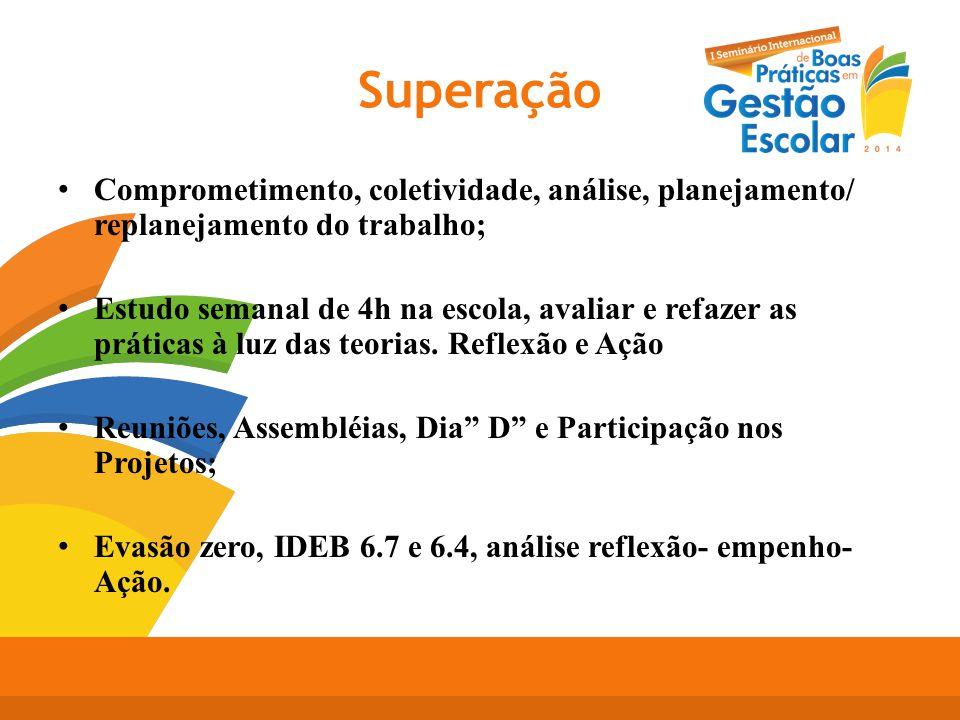 Superação Comprometimento, coletividade, análise, planejamento/ replanejamento do trabalho;