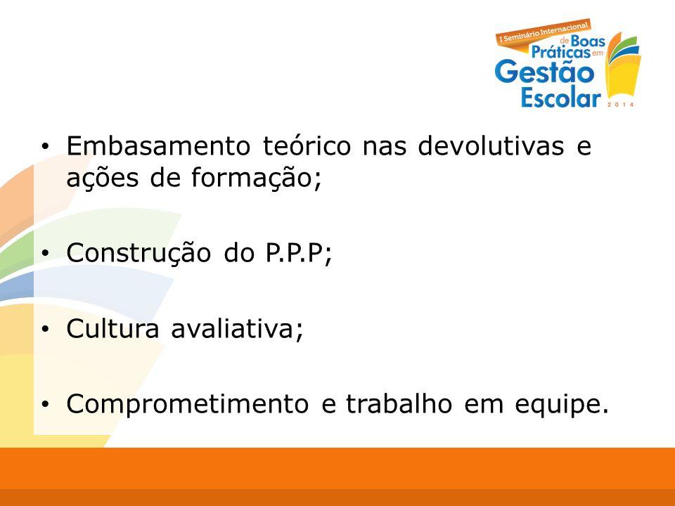 Embasamento teórico nas devolutivas e ações de formação;