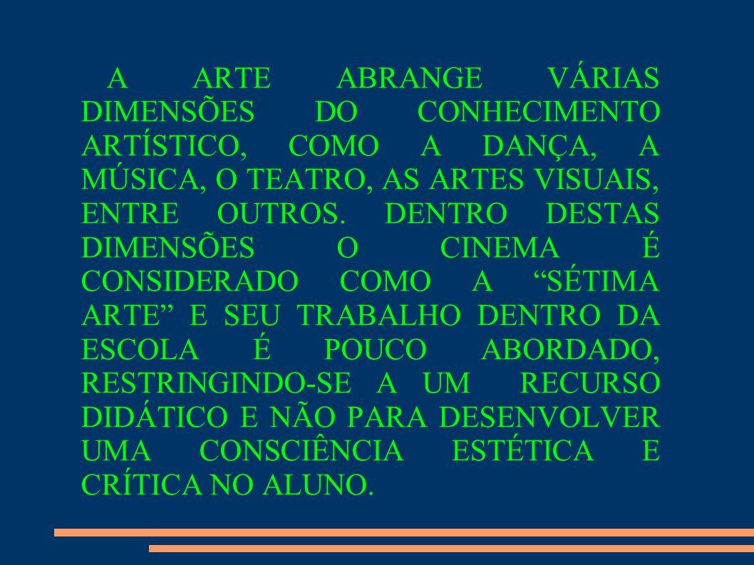 A ARTE ABRANGE VÁRIAS DIMENSÕES DO CONHECIMENTO ARTÍSTICO, COMO A DANÇA, A MÚSICA, O TEATRO, AS ARTES VISUAIS, ENTRE OUTROS.