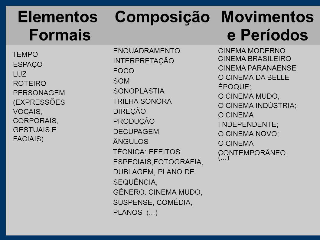 Elementos Formais Composição Movimentos e Períodos