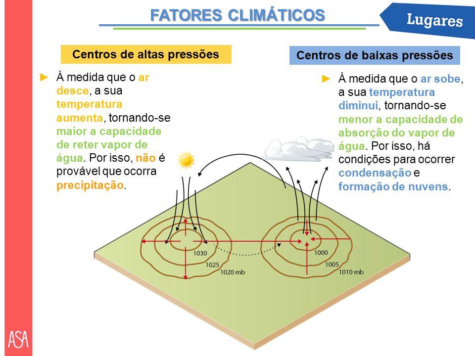 Centros de altas pressões Centros de baixas pressões