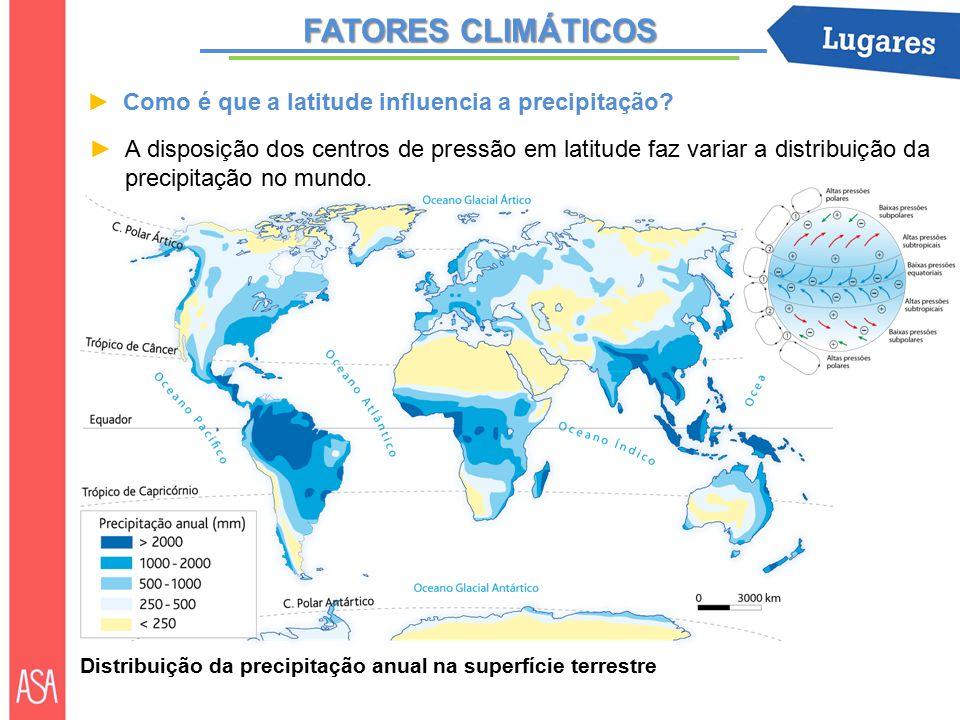 FATORES CLIMÁTICOS Como é que a latitude influencia a precipitação