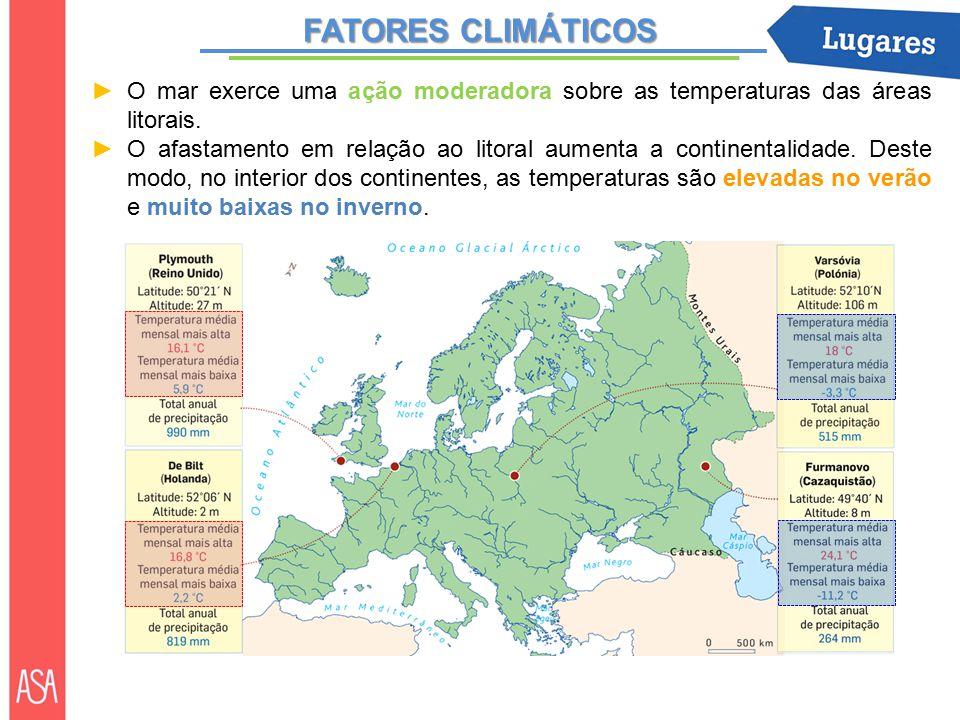 FATORES CLIMÁTICOS O mar exerce uma ação moderadora sobre as temperaturas das áreas litorais.
