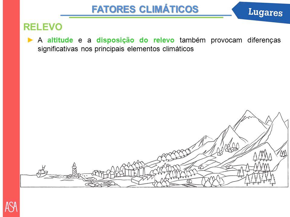 FATORES CLIMÁTICOS RELEVO