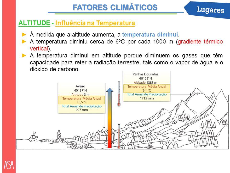 FATORES CLIMÁTICOS ALTITUDE - Influência na Temperatura