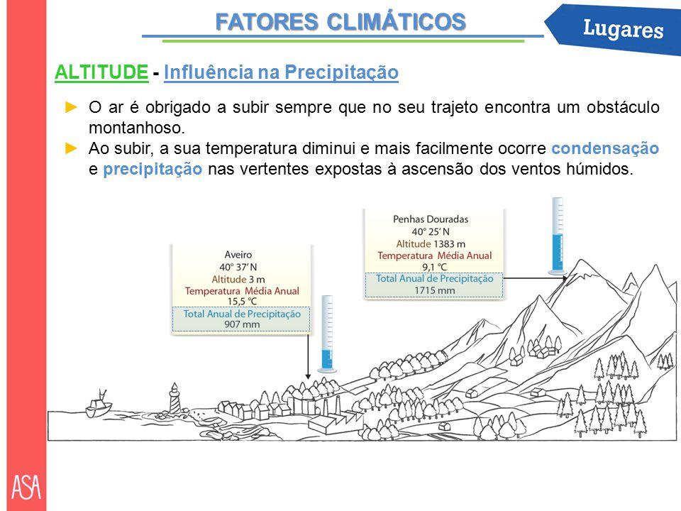 FATORES CLIMÁTICOS ALTITUDE - Influência na Precipitação